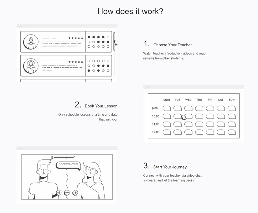 how-does-italki-work